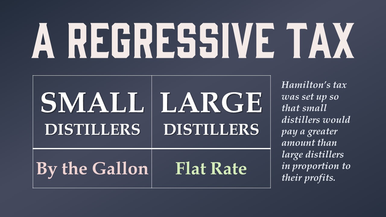 A Regressive Tax (The Whiskey Rebellion)